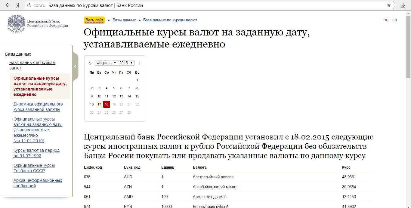 Данные о курсах валют ЦБ РФ