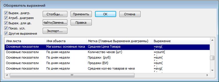 Обозреватель QlikView