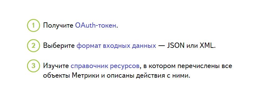 Яндекс API