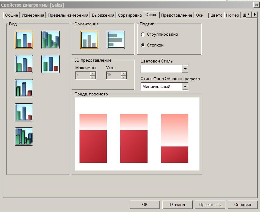 Дизайн диаграммы в QlikView