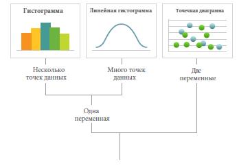 Руководство по выбору типа визуализации Qlik