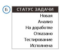 Мастер создания диаграммы QlikView
