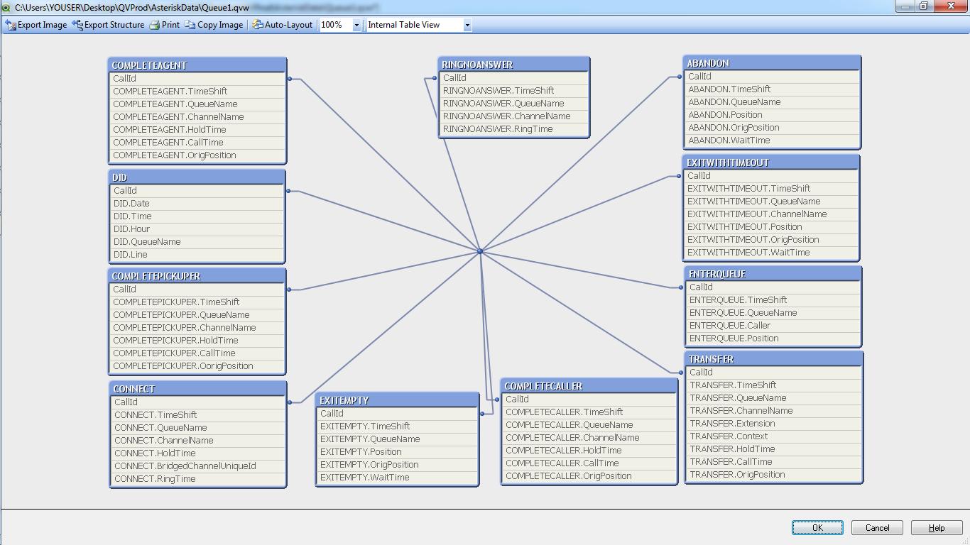 Модель данных колл-центра QlikView