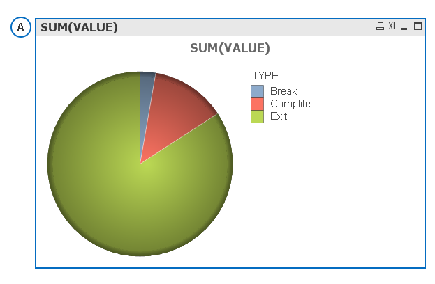 SUM(Value) QlikView