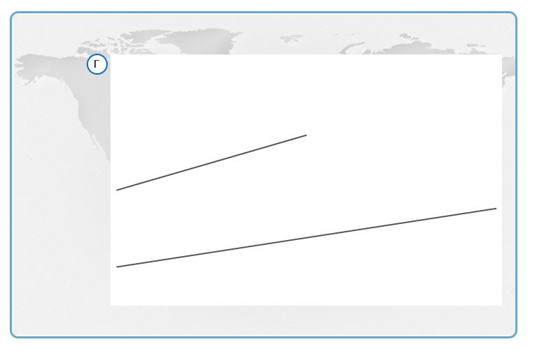 Визуализация данных в QlikView