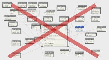 Модель данных