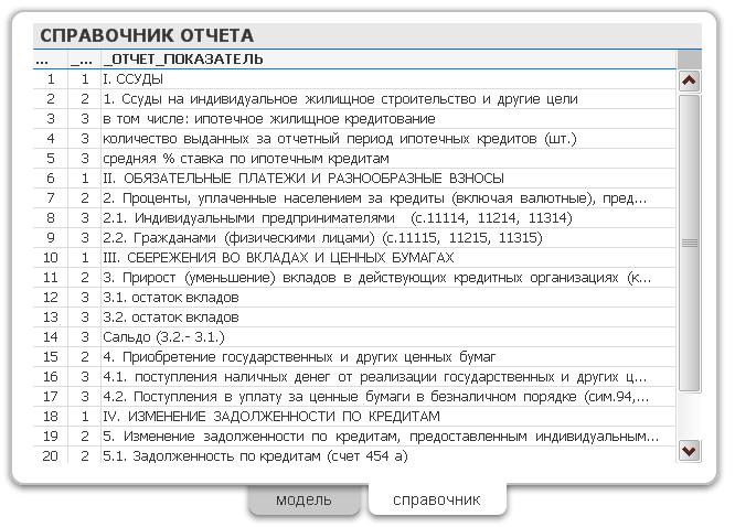 Справочник отчета QlikView