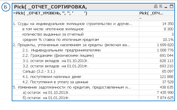 Pick() QlikView