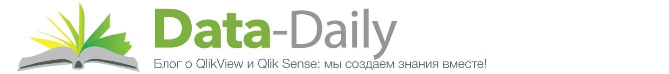 Data-Daily