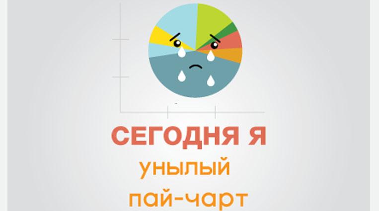 Визуализируй правильно: Pie Chart – друг или враг?