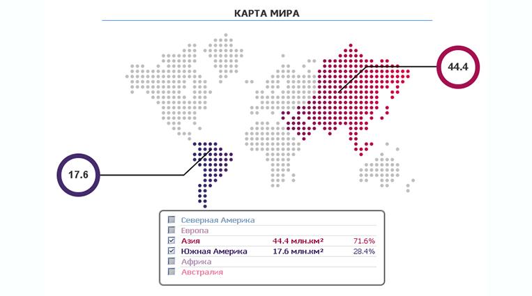 Альманах визуализации, выпуск №2/7. Карта мира из диаграммы QlikView: чудеса с Grid Chart