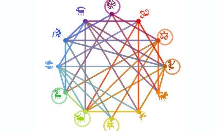 График связей в QlikView: визуализация на примере звезд и зодиаков