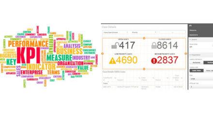 BI: Один KPI – 5 графиков или как достигнуть поставленных целей бизнеса