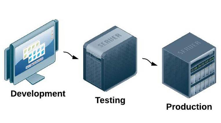 Развертывание тестового сервера