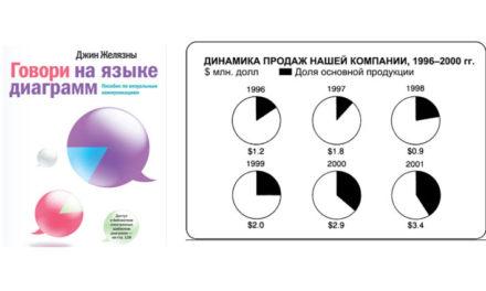 Бук-линч: Говори на языке диаграмм: пособие по визуальным коммуникациям