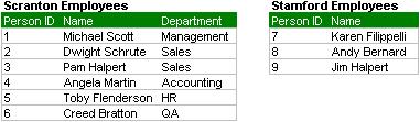 Слияние таблиц в QlikView