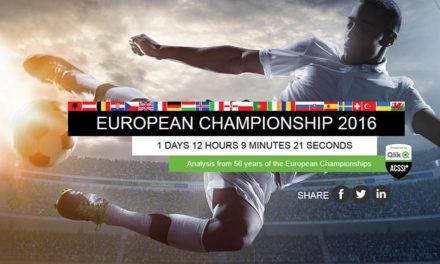 Евро-2016: Предскажите итоги чемпионата до его начала…с помощью Qlik Sense!