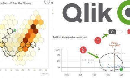 Фильтр лассо в расширениях Qlik Sense
