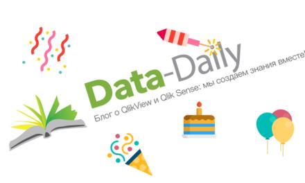 День блога: поздравления авторам и подборка блогов по Qlik