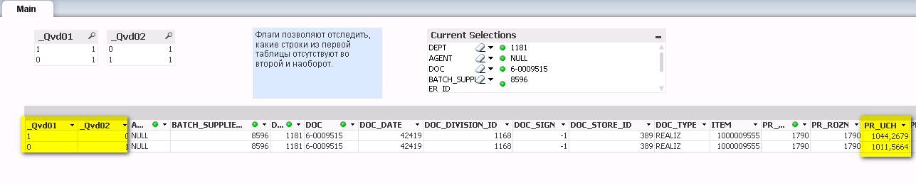 "Main Current DEPT AGENT Doc BATCH Q 6-0009515 SLIPP[Q 8596 ""uvdez 1044,2679 101135664"