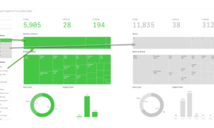 Анализ множеств для получения скрытых ответов в Qlik