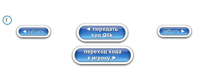 QlikView Data Visualization