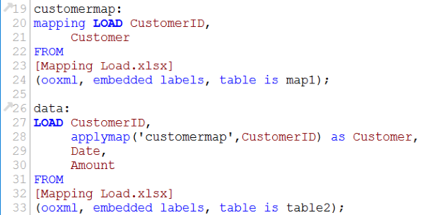 Mapping Load Syntax Example 1