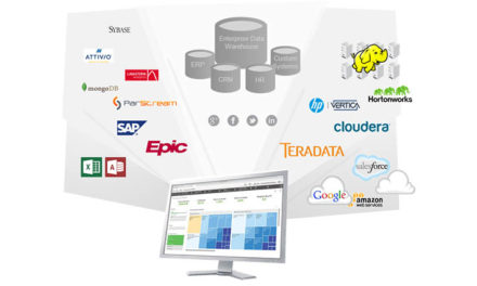 Qlik Sense+Cloudera: Аналитика потребительской корзины и большие данные