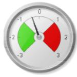 qlik-dork-gauge-3