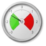 qlik-dork-gauge-4
