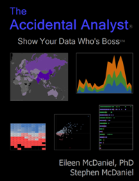 http://cloud9.freakalytics.com/wp-content/uploads/The_Accidental_Analyst_by_Eileen_McDaniel_of_Freakalytics_200_2601.png
