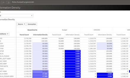 Плотность распределения данных в таблице фактов