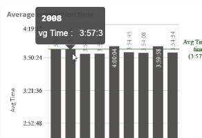 Qlik Sense Data Visualization