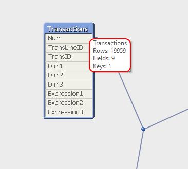 Qlik Script Editor Errors