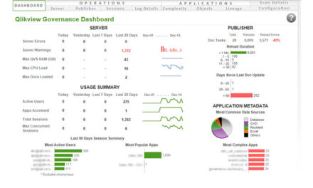 QlikView Governance Dashboard: обзор