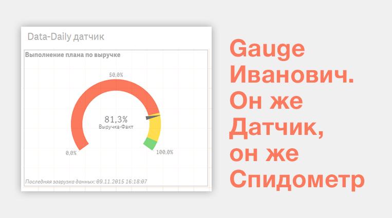 Gauge Иванович: инструкция по созданию датчика в Qlik Sense для новичка