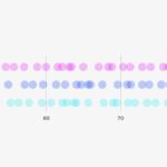 График распределения в Qlik Sense и QlikView: пошаговое руководство