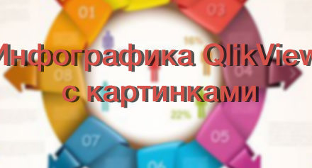 Альманах визуализации, выпуск № 2/1: инфографика QlikView с картинками