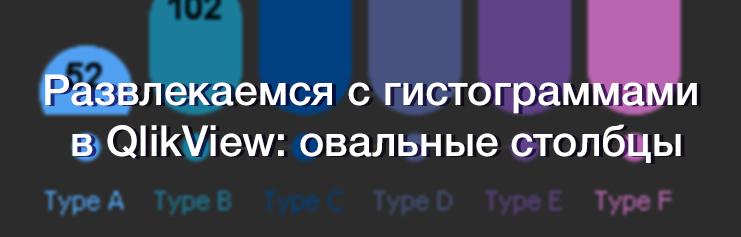 Альманах визуализации, выпуск №2/2. Развлекаемся с гистограммами в QlikView: овальные столбцы
