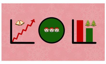 5 графиков, которые расскажут о ваших новогодних праздниках