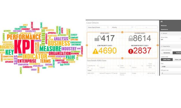 BI: Один KPI — 5 графиков или как достигнуть поставленных целей бизнеса