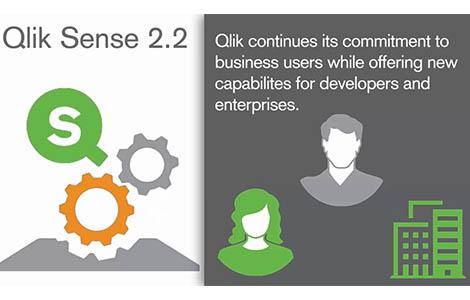 QLIK SENSE 2.2: полезности для разработчика в новом релизе