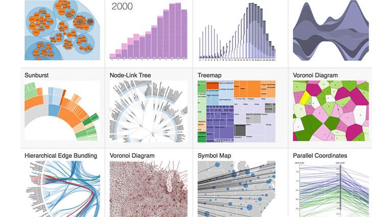 Визуализация данных: книги, сайты, инструменты