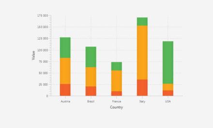 Как настроить кастомные цвета в столбиковой диаграмме Qlik Sense