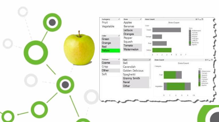 Код Qlik: разбираем цветовую кодировку выборок
