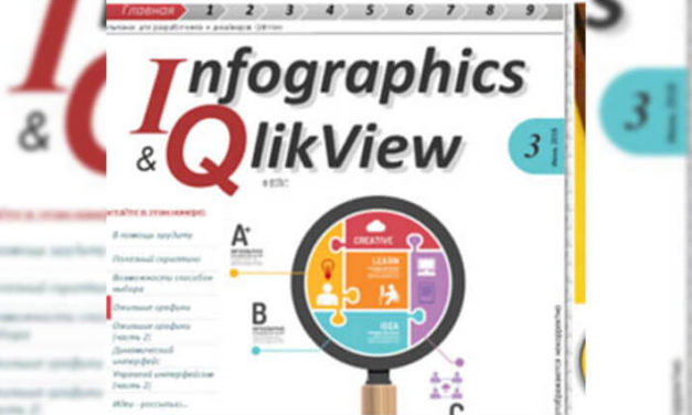 Полный список третьего альманаха визуализации QlikView