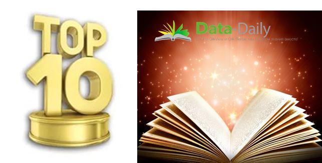 ТОП-10 самых популярных статей Data-Daily за 2016 год