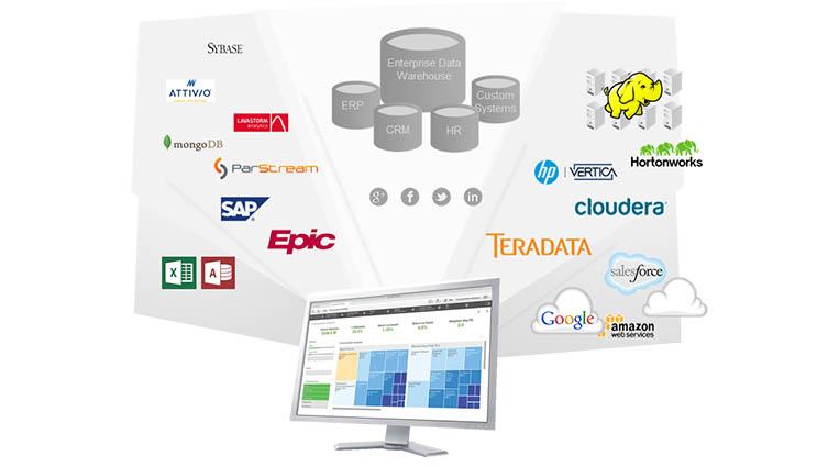QlikView и большие данные