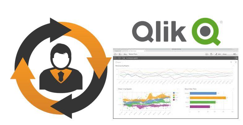 Qlik: создание циклических измерений и групп детализации