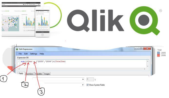 Анализ множеств в Qlik: немного теории